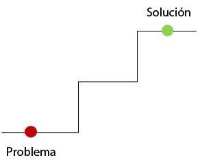 resolver-problemas-personales-3-cast